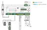Neue Powerline Brandschutzklappensteuerung S55