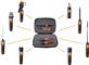 Testo Smart Probes: Kompakte Profi-Messgeräte