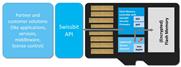 Swissbit industrietaugliche SD- und µSD-Karten mit Security-Funktionen