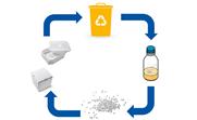 Für mehr Recycling