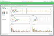 Schneider Electric präsentiert neueste Version von EcoStruxure Power Monitoring Expert