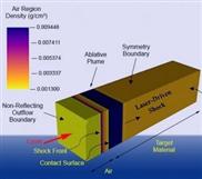 Billionstel-Sekunden-Pulse sparen Energie