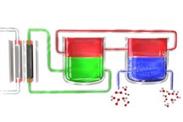 Neues MIT-Gerät erzeugt Wasserstoffperoxid