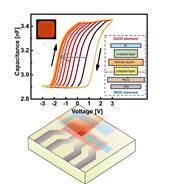 Neuartiger Speicher aus OLED und Isolator