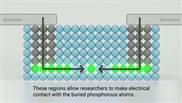 Super-Transistor aus einem Atom rückt näher