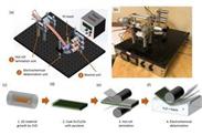 Graphen macht Solarzellen extrem leicht