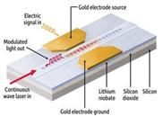 Forscher realisieren winzigen Optik-Modulator