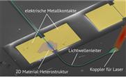 Ein schneller Lichtdetektor aus zweidimensionalen Materialien
