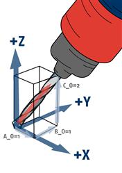 3D-Werkstückkompensation und Werkzeugvektorprogrammierung