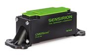 Massenflussmesser für Gas-Mischer-Anwendungen