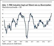 PMI: Steigende Preise