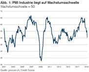 PMI: Ausgebremste Schweizer Industrie