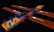 Effizientes Ventil für Elektronenspins