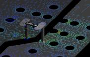 Power Aware Signal Integrity Simulation