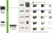 Für SCADA/HMI-Anwendungen bieten die NEXCOM Panel-PCs vorinstallierte Citech SCADA Software-Pakete von Schneider Electric