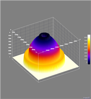 Geometrievermessung mit Licht