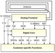 Fallstudie: RFID mit Temperatursensor