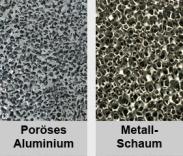 Poröses gegossenes Aluminium vs Metallschaum