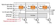 IPM bestück mit 7G IGBTs von Fuji Electric