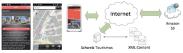 Verbesserte UX durch den Einsatz von Cloud- und Offlinetechnologien
