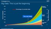 Mit Big Data die Produktivität in der Intralogistik maximieren