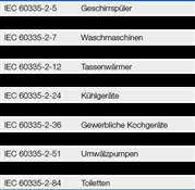 Haushaltsgerätenorm IEC 60335-1 - Erhöhte Anforderungen an Komponenten